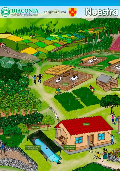 Chacra agroecológica